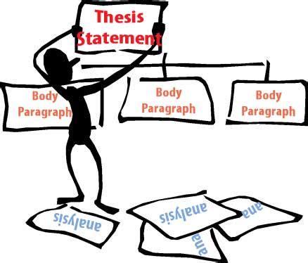Sample College Essays & Personal Statements BeMo